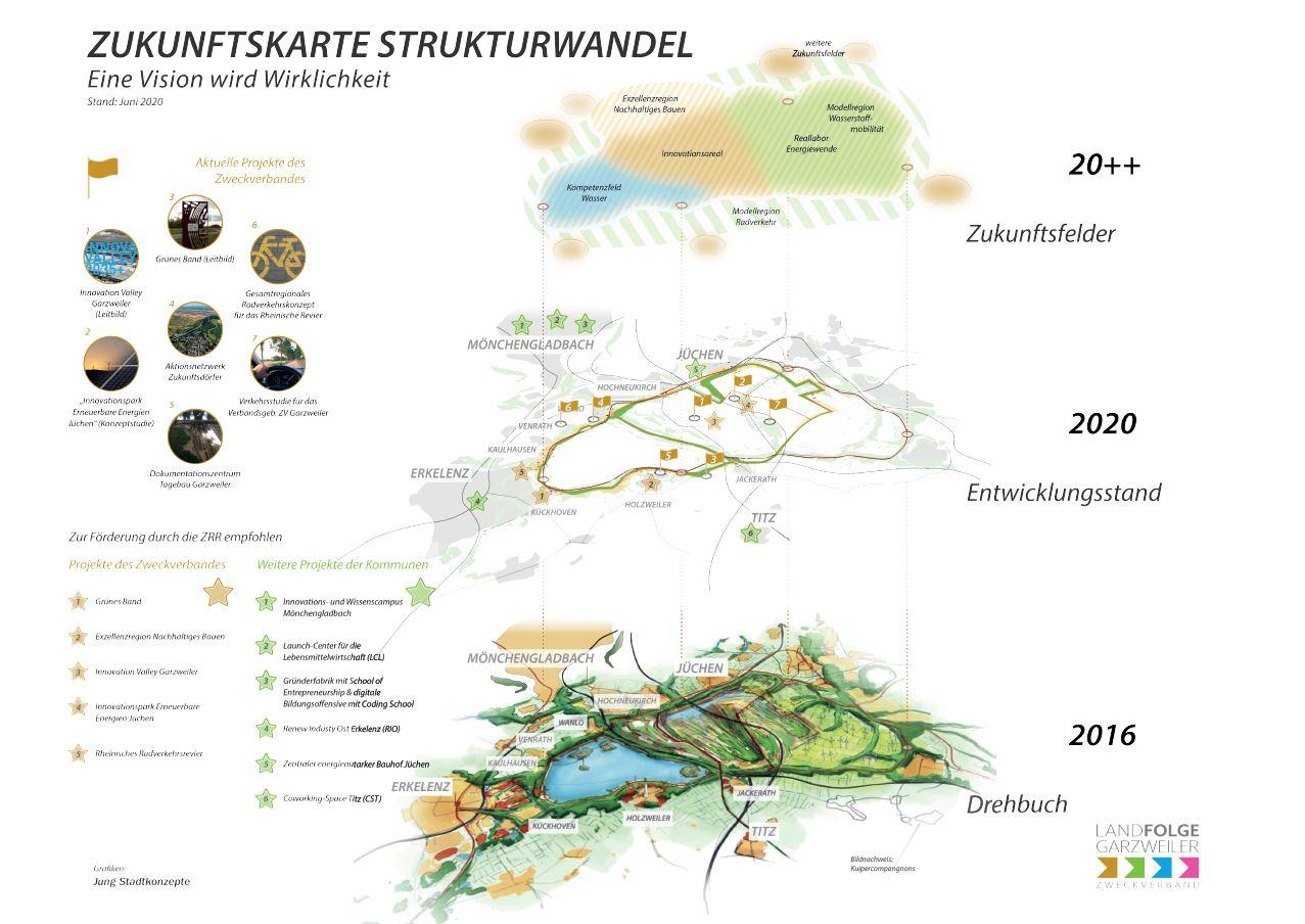 Zukunftskarte; Zweckverband LANDFOLGE Garzweiler